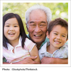 grandparents and grandchildren relationships Relationships between grandparents and grandchildren grandparents can play many important roles in children's lives they can be loving companions, caregivers, mentors, historians and sources of various other forms of support in some cases, they also can become surrogate parents while many grandparents appear.
